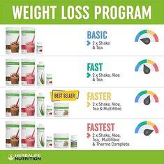 Herbalife Shake Calories, Herbalife Meal Plan, Herbalife Motivation, Herbalife Shake Recipes, Herbalife Weight Loss, Nutrition Club, Nutrition Shakes, Healthy Shakes, Herbalife Nutrition Facts