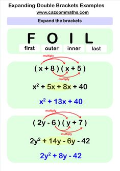 4 Multiplication Of Algebraic Expressions Worksheets Fun Algebra Worksheets √ Multiplication Of Algebraic Expressions Worksheets . 4 Multiplication Of Algebraic Expressions Worksheets . Conventional Times Table Math Worksheets these in Maths Algebra Formulas, Basic Algebra Worksheets, Algebra Equations, Algebra 2, Free Worksheets, Geometry Worksheets, Math Vocabulary, Addition Worksheets, Math Math