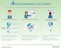 Over the past few years, infographics have become an internet sweetheart. Everyone just loves it  Source : http://www.inboundid.com/