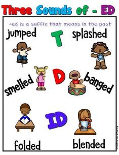 This spelling pack covers the Suffix ED, ING & the Doubling Rule Barton Reading and Spelling Level 5 Unit 4 inspired. This pack suitable for reading and spelling intervention. This is great Orton-Gillingham instruction. · 1 Teaching Posters B & W and Color. - Suffix sound sort (ED, D, T... Subject Verb Agreement, Subject And Verb, Dyslexia Activities, Sensory Activities, Teaching Reading, Learning, Teaching Posters, Gillingham, Sentence Writing