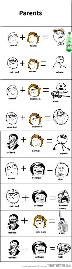 Family math rage comic!!!