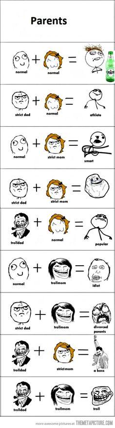 Family Math - My kids will be trolls!