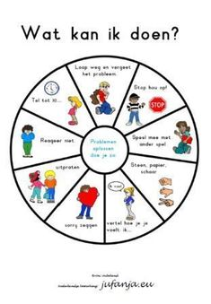 Self-regulation is an important quality that children need in order to learn. The Zones of Regulation can help them develop self-regulation. Conscious Discipline, Zones Of Regulation, Emotional Regulation, Self Regulation Strategies, Anger Management Worksheets, Behavior Management, Self Management For Kids, Classroom Management, Learning Disabilities
