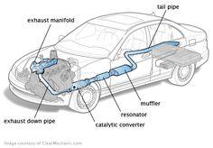 diagram of front suspension from manual mechanism cars. Black Bedroom Furniture Sets. Home Design Ideas