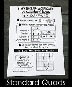 Scaffolded Math and Science: Math Cheat Sheets Maths Classroom Displays, Math Classroom, Math Cheat Sheet, Cheat Sheets, Graphing Quadratics, Multiplication, Seventh Grade Math, Math Wall, Math Anchor Charts