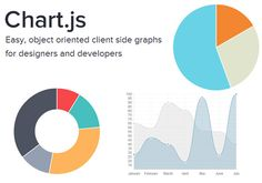 Chart.js: Charting Library with HTML5 Canvas http://www.chartjs.org/