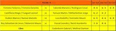 Complejo Tie Break Padel: TORNEO DE LA ABAD - 4TA FECHA - RESULTADOS Y TABLA...