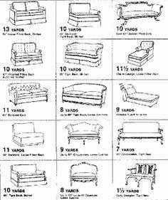 Cuanta tela necesito para tapizar el sillon vctry 39 s - Como tapizar un sofa ...