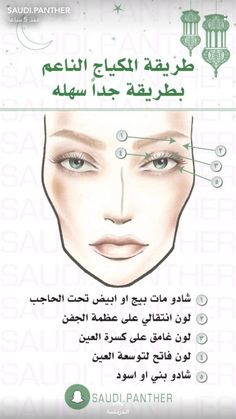 Makeup Artist Tips, Eye Makeup Art, Beauty Makeup Tips, Skin Makeup, Makeup Order, Learn Makeup, Beauty Care Routine, Makeup Spray, Makeup Looks Tutorial