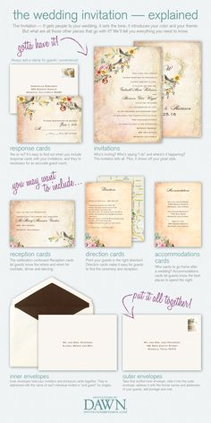 Wedding Invitation Ensemble Guide - Advice and Ideas | Invitations By Dawn