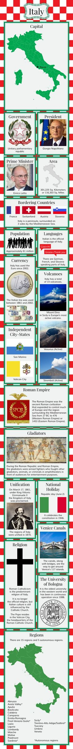 Nice blogpost about Infographic of Italy Facts  by mowpages