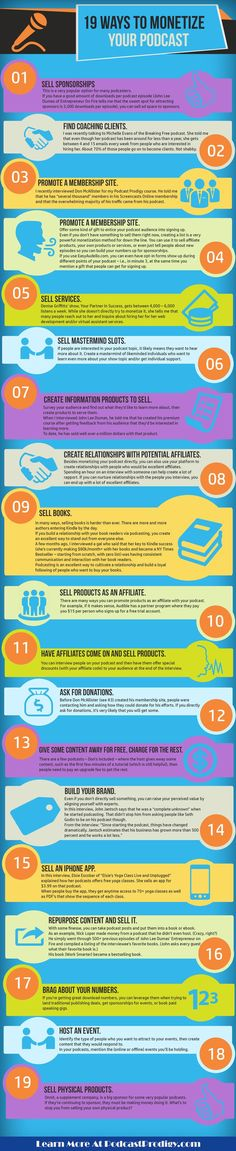 Ways To Monetize Your Podcast 19 ways to monetize your - infographic. Marketing Mail, Content Marketing, Social Media Marketing, Digital Marketing, Marketing Strategies, Business Tips, Online Business, Business Coaching, Podcast Tips