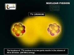 This physics video explains the concept of nuclear fission reaction by illustrating an example of nuclear fission of Uranium 235 atom. Nuclear fission is nuc. Physics 101, Nuclear Physics, Modern Physics, Apologia Physical Science, 8th Grade Science, Nuclear Energy, Chemistry, Breakup, Homeschool