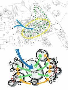 Flemington Primary School Interior Design Circulation and Movement Diagrams Plan Concept Architecture, Site Analysis Architecture, Architecture Presentation Board, Architecture Drawings, Architecture Design, Architecture Portfolio, Presentation Boards, Architectural Presentation, Architectural Models