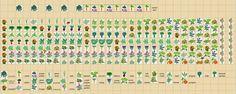 google spreadsheet garden planning, vegetable garden planner, dusty lane blog, companion planting