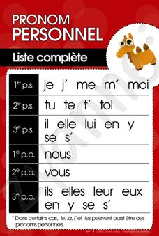 Pronom personnel French Language Lessons, French Language Learning, French Lessons, French Expressions, French Phrases, French Words, Teaching French, How To Speak French, School