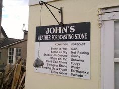 Weather forecasting stone...