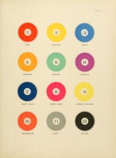 The color printer, 1892