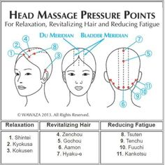 Acupressure Points for Hair Growth, Hair Fall (Loss) And Greying - Treat n Heal Acupressure Therapy, Acupressure Massage, Acupressure Treatment, Cupping Therapy, Massage Therapy, Craniosacral Therapy, Hair Massage, Massage Tips, Self Massage