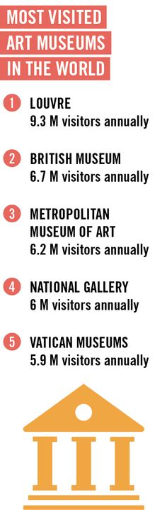 How Crowdfunding Kickstarts the Arts - Harvard Business School