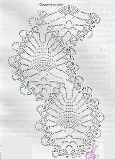 Echarpes et leurs grilles gratuites , au crochet ! - Le blog de Anne