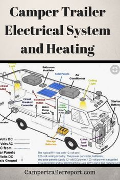 Camper Trailer Electrical System and Heating – Everything you need to know. – Campertrailerreport Camper Trailer Electrical System and Heating – Everything you need to know. Camper Trailer Electrical System and Heating – Everything you need to know. Petit Camping Car, Rv Camping Tips, Travel Trailer Camping, Van Camping, Rv Travel, Rv Tips, Travel Trailers, Rv Camping Checklist, Camping List