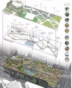 New urban landscape design graphics ideas Landscape Architecture Drawing, Landscape And Urbanism, Landscape Design Plans, Architecture Graphics, Urban Landscape, Architecture Portfolio, Architecture Diagrams, Architecture Board, Park Landscape