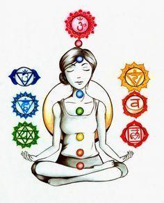 A csakrák betegségei Chakras, The Body Book, Health 2020, Deep Tissue, Qigong, Massage Therapy, Better Life, Buddhism, Disney Characters