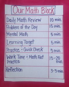 3 Tips For New Teachers to Create an Optimal Math Environment #mathteacher