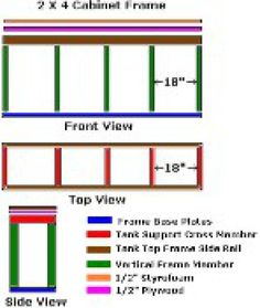 Diy (do It Yourself) Aquarium Cabinet And Stand Plans