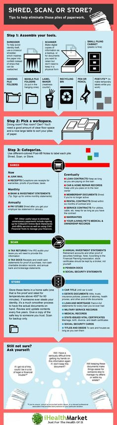 Scan, Shred or Store?  An Infographic