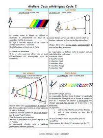 Librairie-Interactive - Modules d'athlétisme cycle 2 et 3