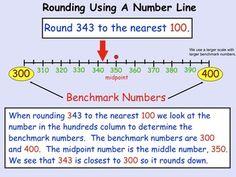 ROUNDING USING A NUMBER LINE INTERACTIVE SMARTBOARD LESSON FOR GR. 3-4 - TeachersPayTeachers.com