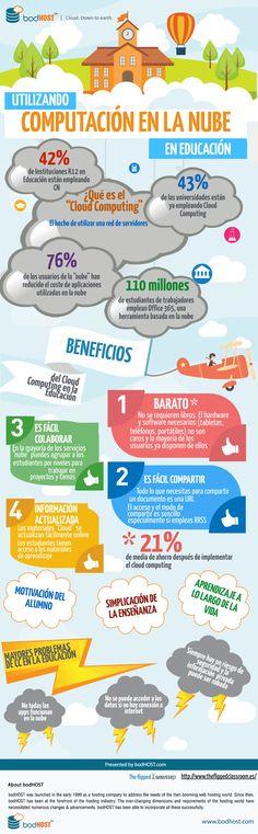 Cloud Computing en Educación #infografia #infographic #education   TICs y Formación