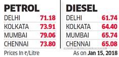 photo.cms (630×306) Fuel Prices, Kolkata
