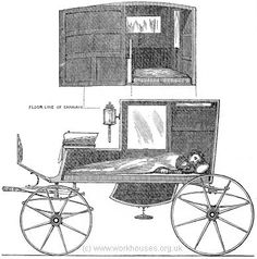 An 1867 'Hospital Carriage'