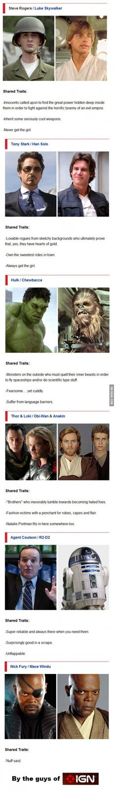 Compare the Avengers with Star Wars.
