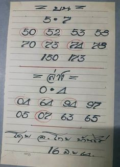 เลขเด็ดมาแรง หวยอาจารย์โกยบ้านไร่ งวดวันที่ 16/6/64 ... แนวทางหวยแม่นๆเข้าทุกงวด เลขเด็ดหวยอาจารย์โกยบ้านไร่ เลขเด่นเลขดังแจกฟรีแล้ววันนี้