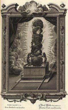 Johann Jacob Scheuchzer (Swiss, 1672-1733) Physica Sacra, Iconibus Aeneis Illustrata, 1735 More
