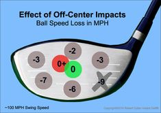 Golf Driver Swing Tips