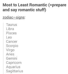 Taurus XD  It's so funny to me how I'm a Taurus. :P I thought maybe Aquarius would be higher :o.