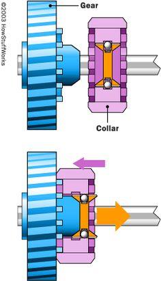 manual transmission synchronizer
