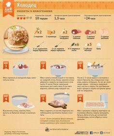 Как приготовить холодец - Кухня - Аргументы и Факты