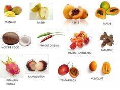 Le Flahec, grossiste fruits, légumes et volailles - Fruits et ...