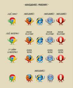 navegadores modernos - que queremos - firefox explorer chrome opera