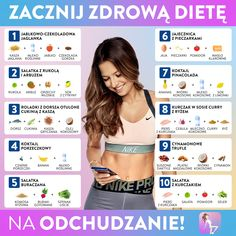 ‎Diet & Training by Ann Diet By Ann, Gewichtsverlust Motivation, Lose Weight, Weight Loss, Ga In, Foreplay, Proper Diet, Planer, Food Inspiration