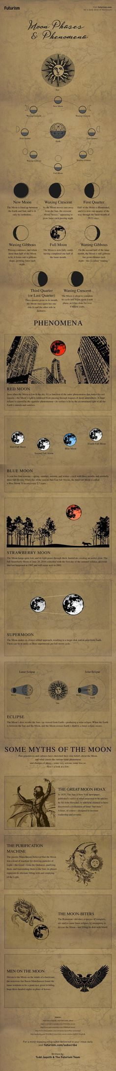 The Moon has fascinated us for centuries and inspired countless legends. Let's�