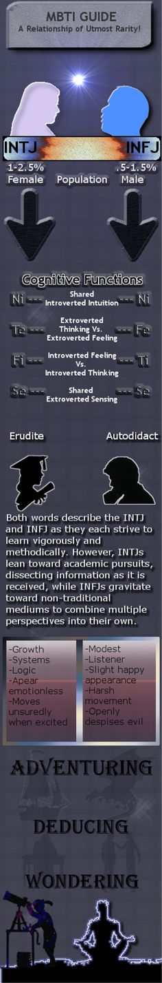 INTJ and INFJ. I'm the former and recently found out a new friend of mine is the latter.