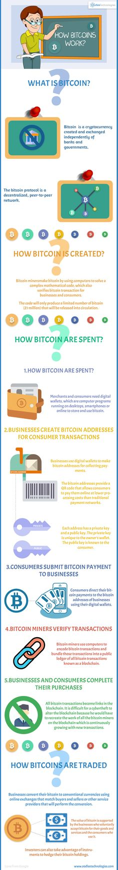 How Bitcoins Work Oodles Technologies' proven capabilities to successfully implement systems that use cryptographic proof of work systems has been helping organizations worldwide, to simplify 'transactions' and cost based processes.