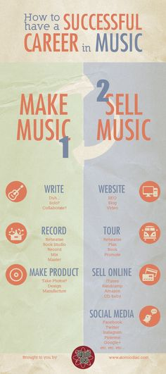 "They make it sound so easy: ""How to have a Successful Career in Music Infographic."""